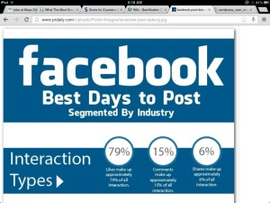 Best times to post on Facebook by Industry
